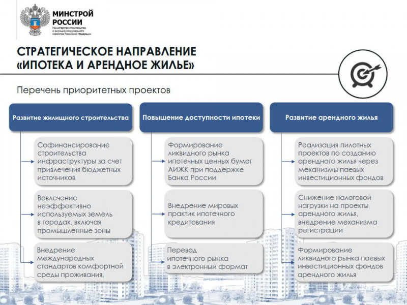 Гражданство РФ для украинцев - УФМС по Санкт-Петербургу и